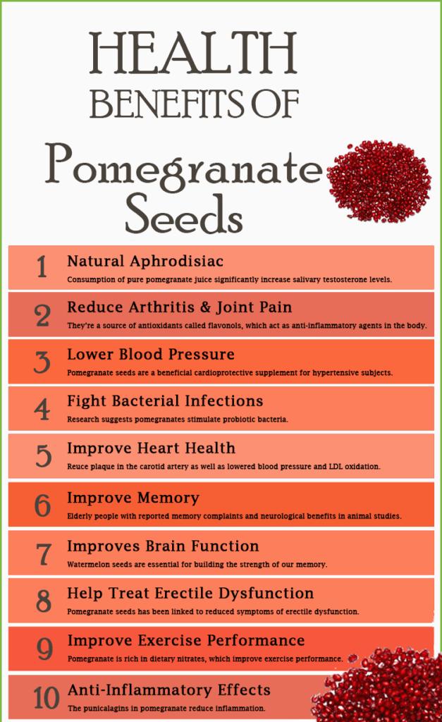 Health benefits of Pomegranate Seeds