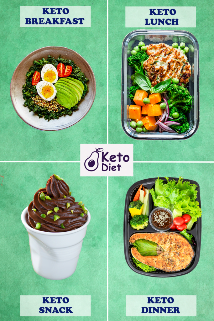 Ketogenic Recipes for A Good Physique