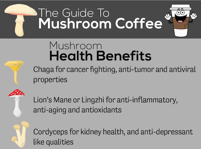 Health benefits of mushroom coffee