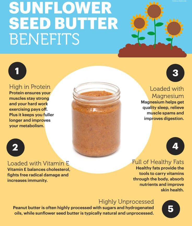 Health benefits of sunflower seed butter