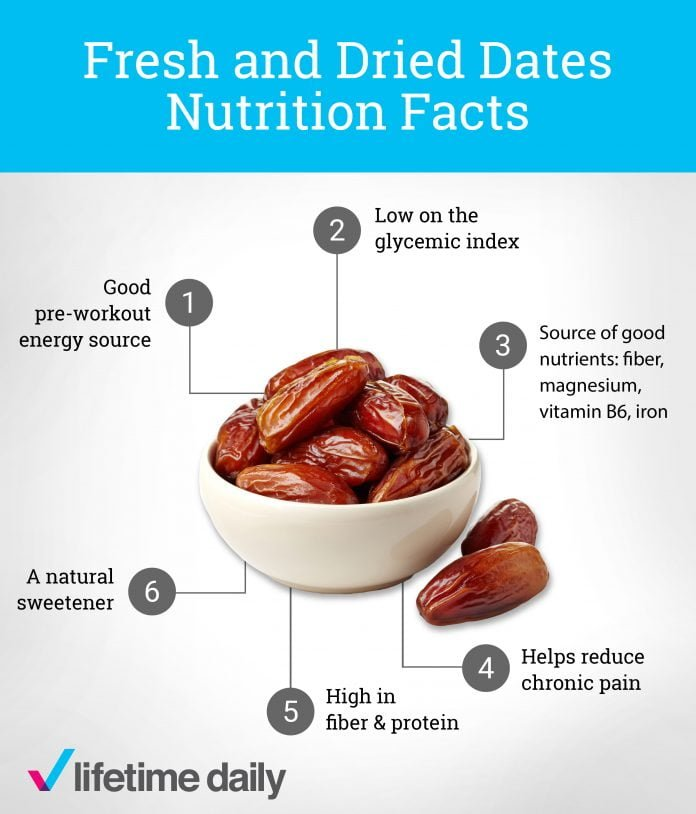 Dry Dates Nutrition Facts