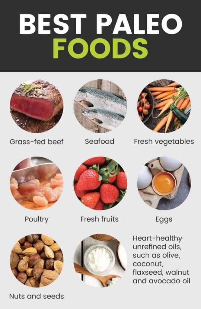 Paleo Recipes for Good Physique