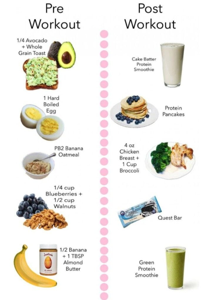 Post-Workout Recipes For Good Physique