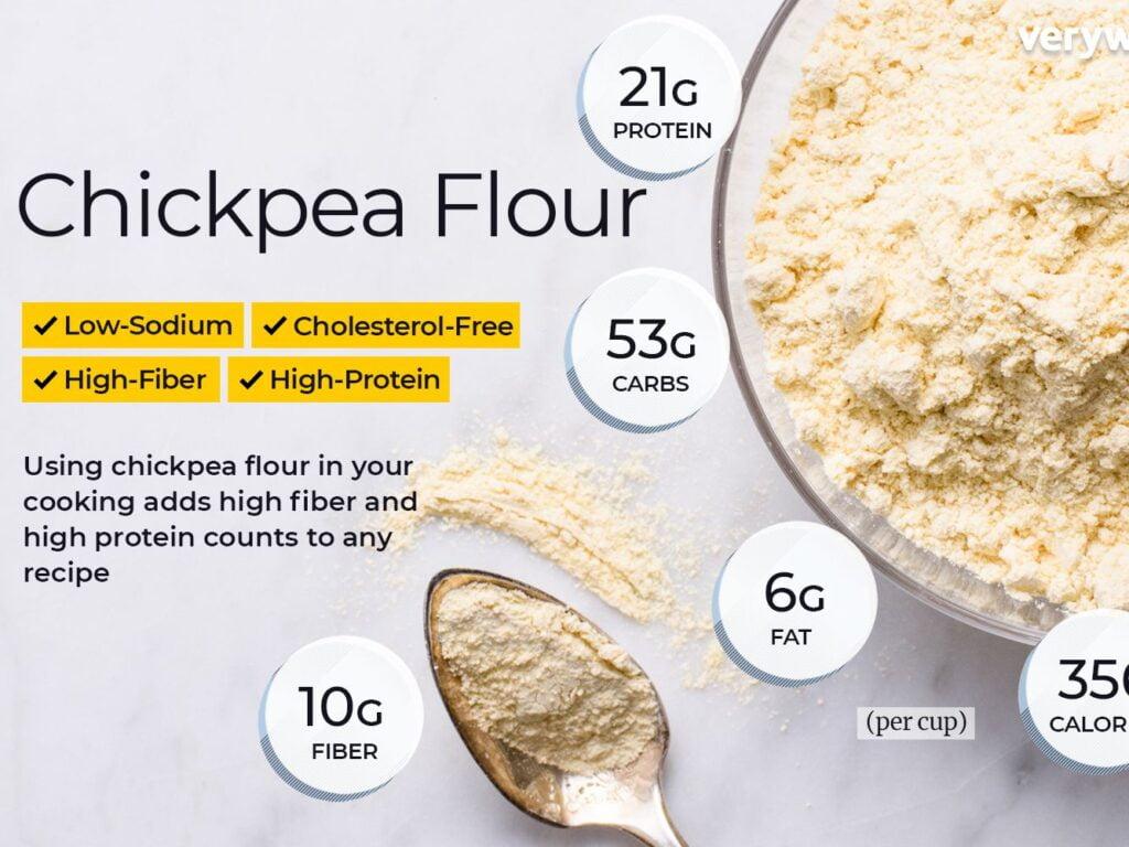 Health Benefits of Chickpea Flour