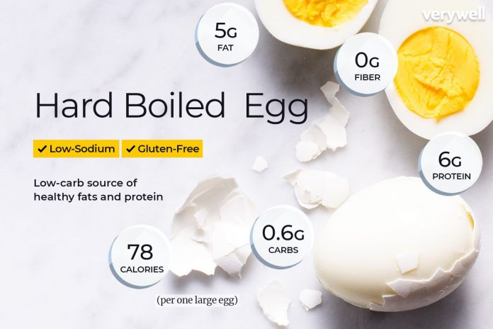 Health benefits of egg whites protein