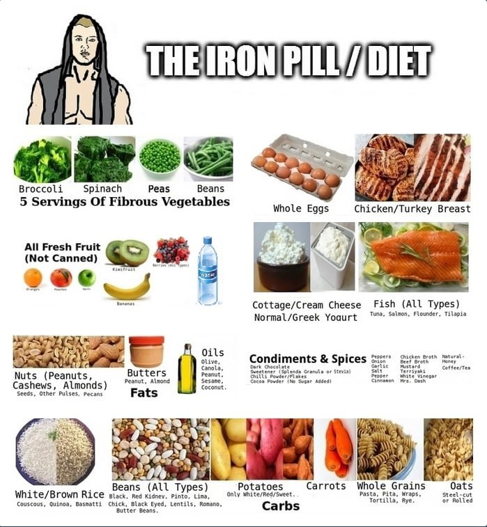 list of iron rich foods pdf