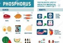 phosphorus health benefits