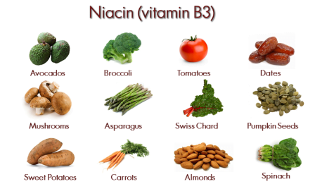 vitamin b3 niacin health benefits