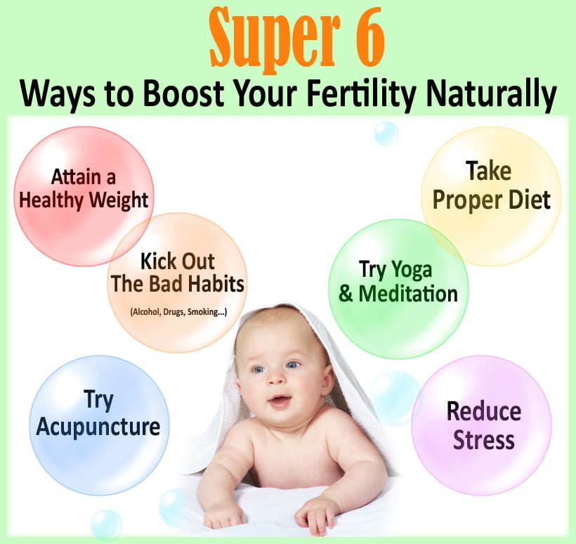 ways-to-Increase-Fertility-Naturally